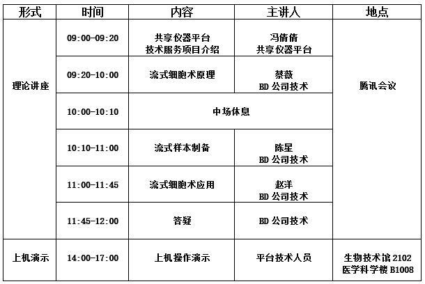 2020.9.28 清华大学生物医学测试中心流式细胞术系列讲座培训内容.jpg