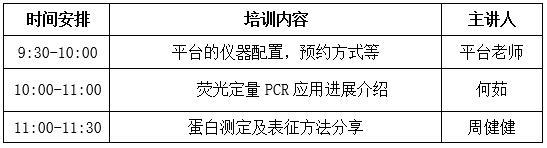 2021.5.14 同位素室Typhoon FLA9500多光谱激光扫描成像应用培训日程安排.jpg